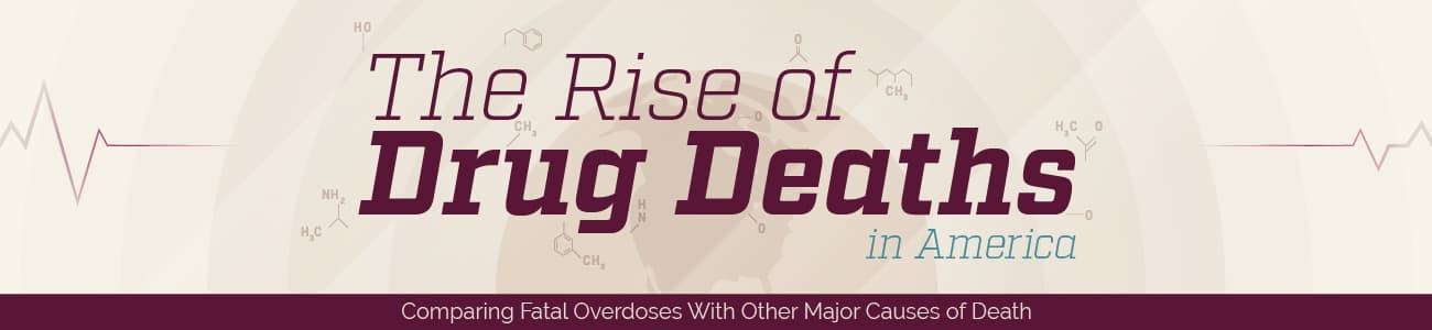 The Rise of Drug Deaths in America