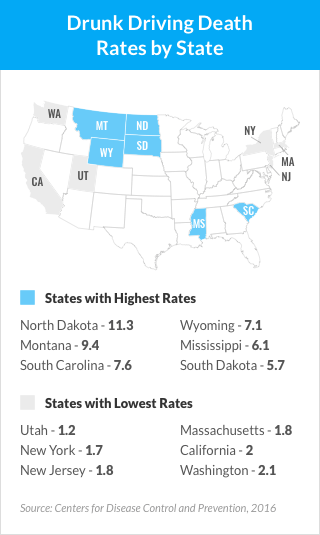 Drunk Driving Death Rates by State - v1