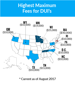 Highest Maximum Fees for DUIs