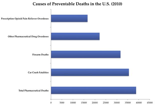 teenage drug use statistics 2018