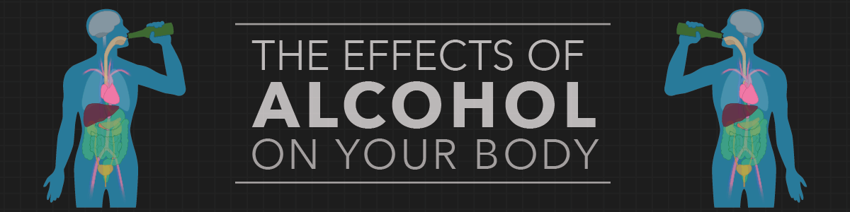 The Effects of Alcohol on the Body