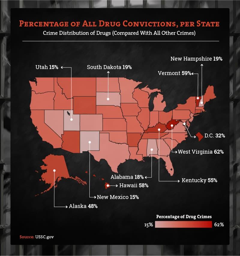 Sentencing by State 2 - DrugAbuse com