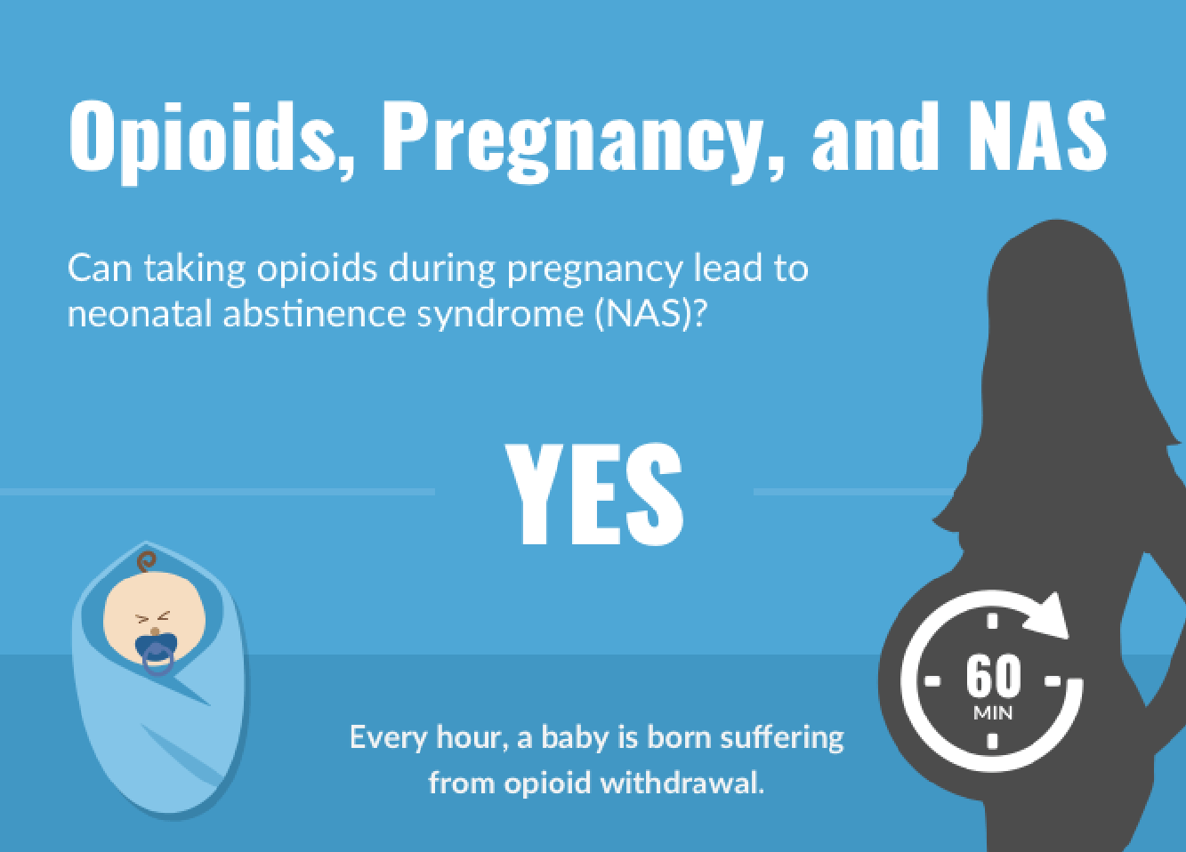 Opioids, Pregnancy, and Neonatal Abstinence Syndrome